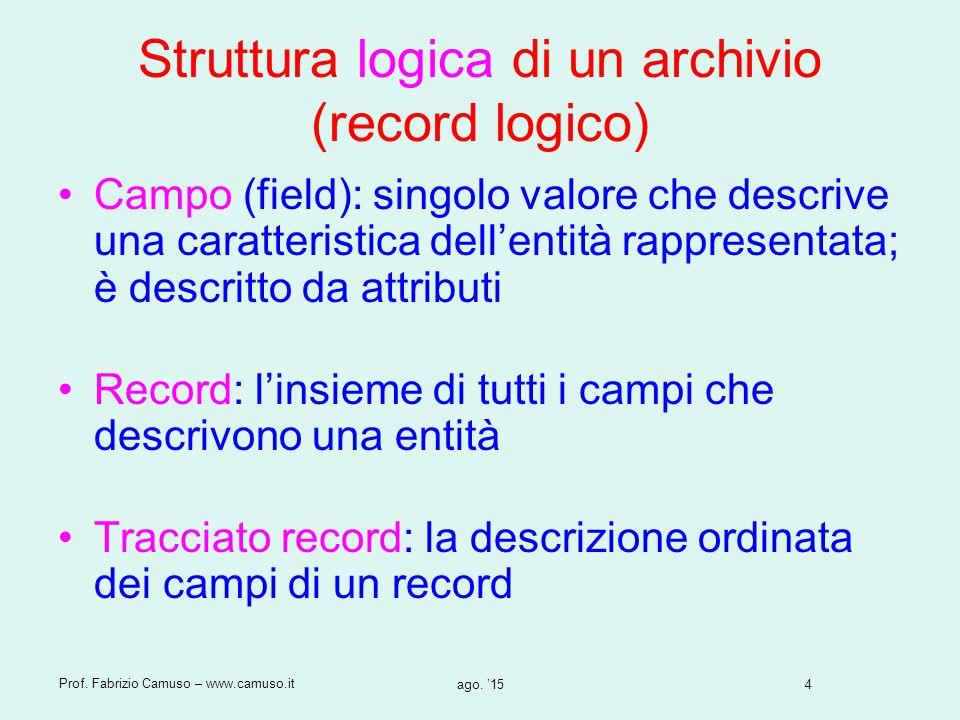 4 Prof. Fabrizio Camuso – www.camuso.it ago. '15 Struttura logica di un archivio (record logico) Campo (field): singolo valore che descrive una caratt
