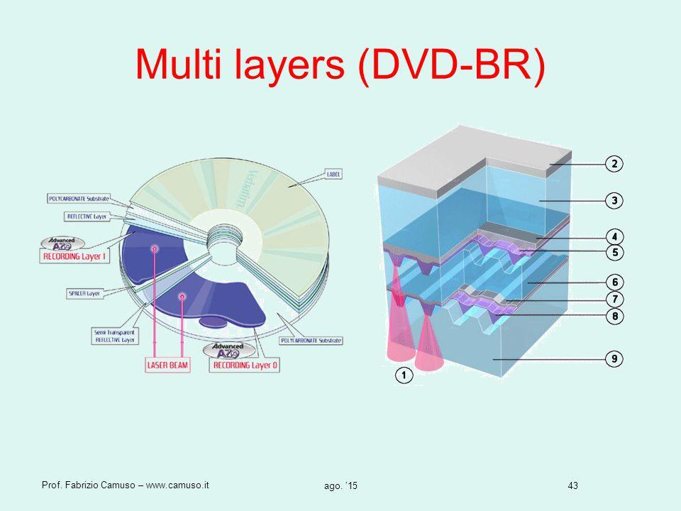 43 Prof. Fabrizio Camuso – www.camuso.it ago. '15 Multi layers (DVD-BR)