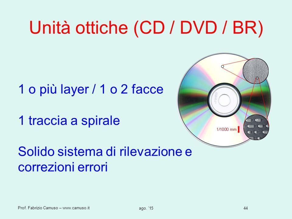44 Prof. Fabrizio Camuso – www.camuso.it ago. '15 Unità ottiche (CD / DVD / BR) 1 o più layer / 1 o 2 facce 1 traccia a spirale Solido sistema di rile