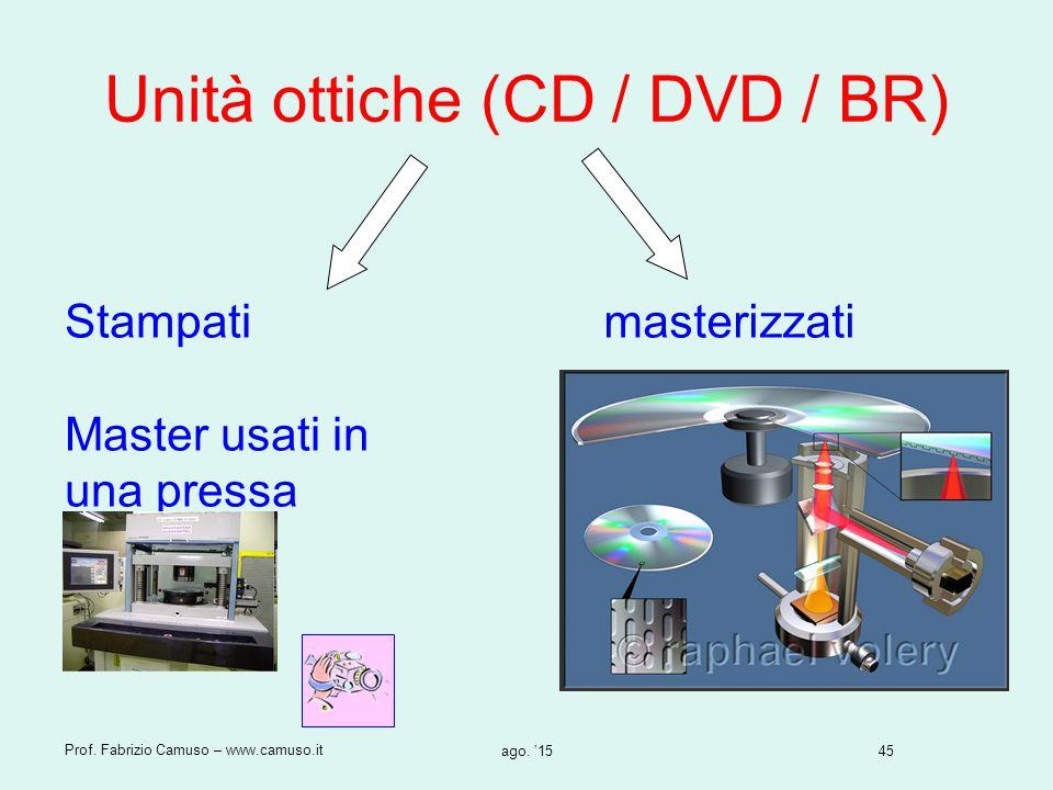 45 Prof. Fabrizio Camuso – www.camuso.it ago. '15 Unità ottiche (CD / DVD / BR) Stampati Master usati in una pressa masterizzati
