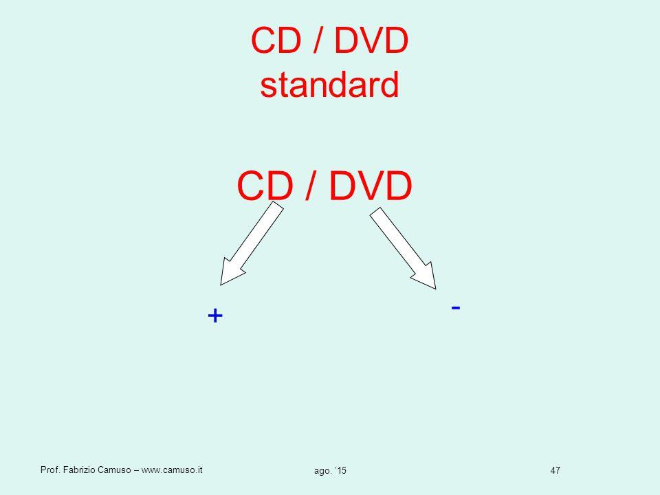 47 Prof. Fabrizio Camuso – www.camuso.it ago. '15 CD / DVD standard CD / DVD + -