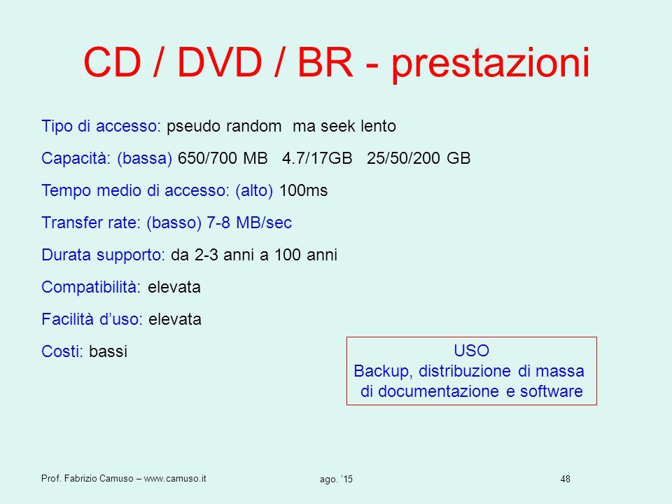 48 Prof. Fabrizio Camuso – www.camuso.it ago. '15 CD / DVD / BR - prestazioni Tipo di accesso: pseudo random ma seek lento Capacità: (bassa) 650/700 M