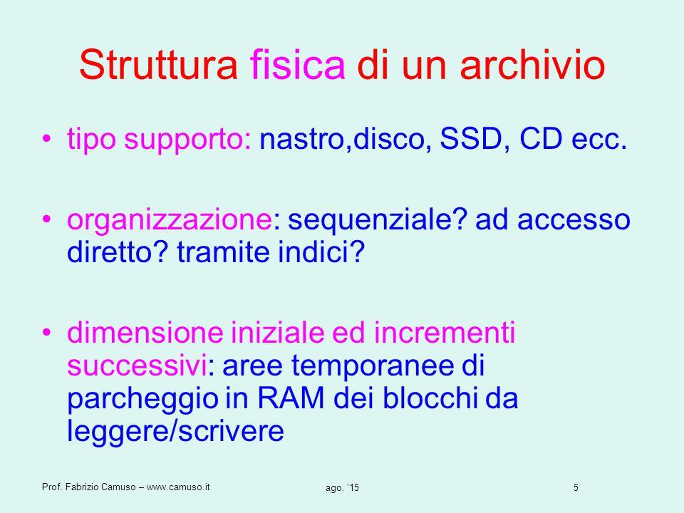 5 Prof. Fabrizio Camuso – www.camuso.it ago. '15 Struttura fisica di un archivio tipo supporto: nastro,disco, SSD, CD ecc. organizzazione: sequenziale