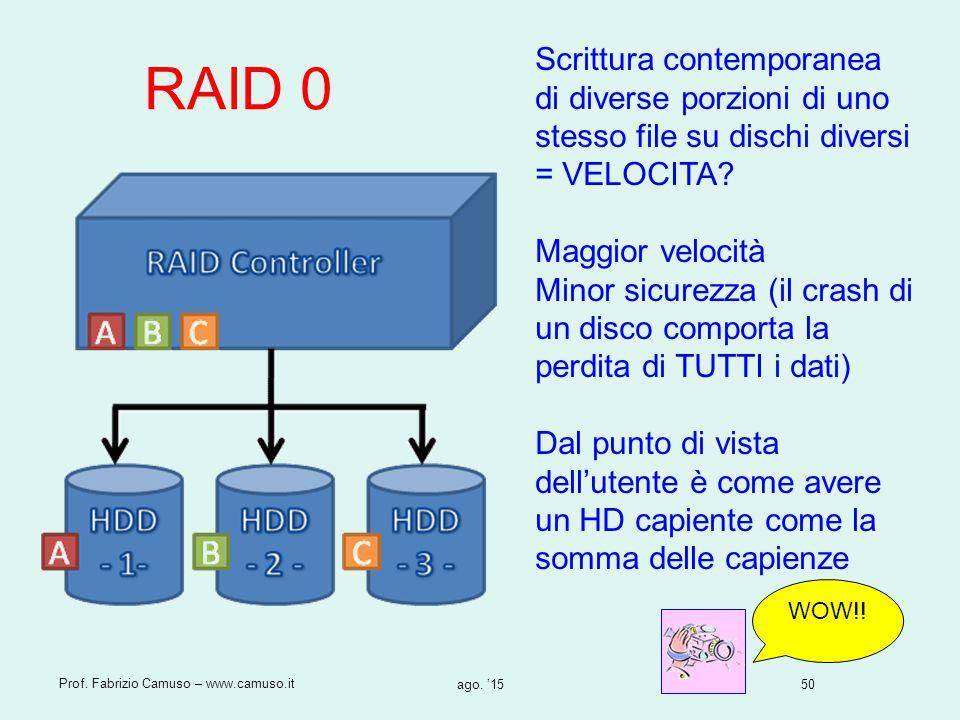 50 Prof. Fabrizio Camuso – www.camuso.it ago. '15 RAID 0 Scrittura contemporanea di diverse porzioni di uno stesso file su dischi diversi = VELOCITA?