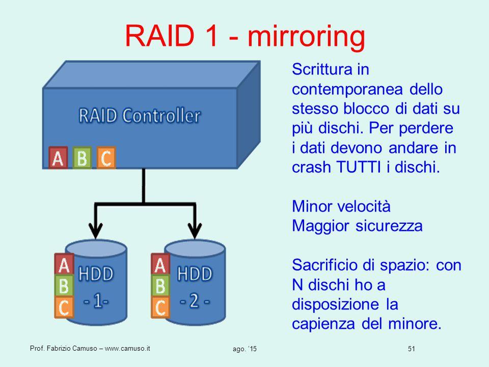 51 Prof. Fabrizio Camuso – www.camuso.it ago. '15 RAID 1 - mirroring Scrittura in contemporanea dello stesso blocco di dati su più dischi. Per perdere