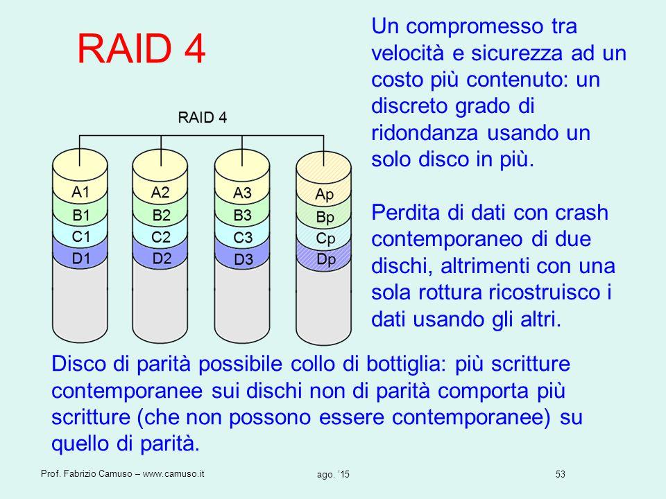 53 Prof. Fabrizio Camuso – www.camuso.it ago. '15 RAID 4 Un compromesso tra velocità e sicurezza ad un costo più contenuto: un discreto grado di ridon