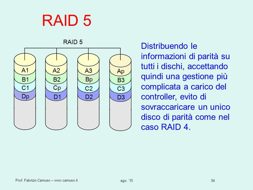 54 Prof. Fabrizio Camuso – www.camuso.it ago. '15 RAID 5 Distribuendo le informazioni di parità su tutti i dischi, accettando quindi una gestione più