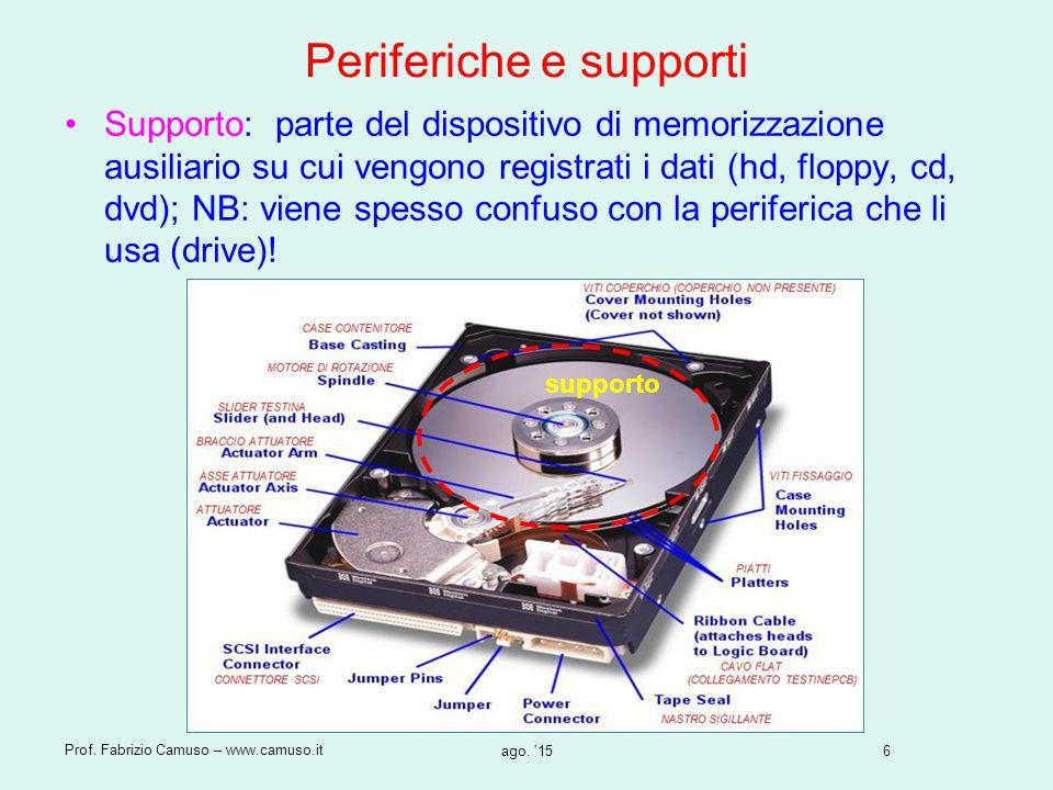 6 Prof. Fabrizio Camuso – www.camuso.it ago. '15 Periferiche e supporti Supporto: parte del dispositivo di memorizzazione ausiliario su cui vengono re