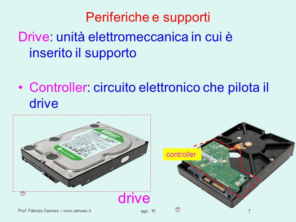 7 Prof. Fabrizio Camuso – www.camuso.it ago. '15 Periferiche e supporti Drive: unità elettromeccanica in cui è inserito il supporto Controller: circui