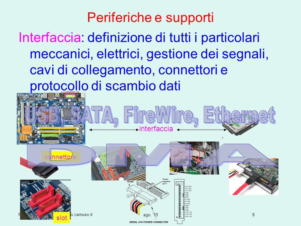 8 Prof. Fabrizio Camuso – www.camuso.it ago. '15 Periferiche e supporti Interfaccia: definizione di tutti i particolari meccanici, elettrici, gestione