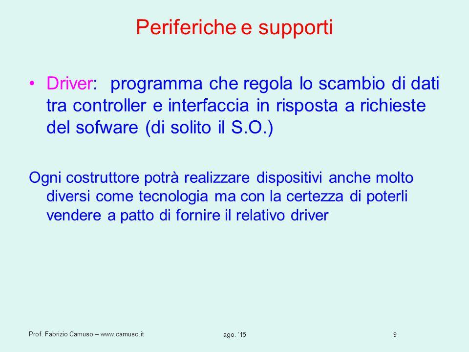 9 Prof. Fabrizio Camuso – www.camuso.it ago. '15 Periferiche e supporti Driver: programma che regola lo scambio di dati tra controller e interfaccia i