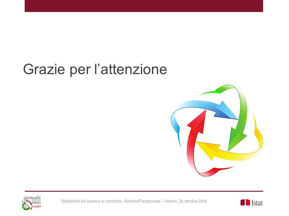 Statistiche sul turismo a confronto, Roberta Panaccione – Viterbo, 24 ottobre 2014 Grazie per l'attenzione