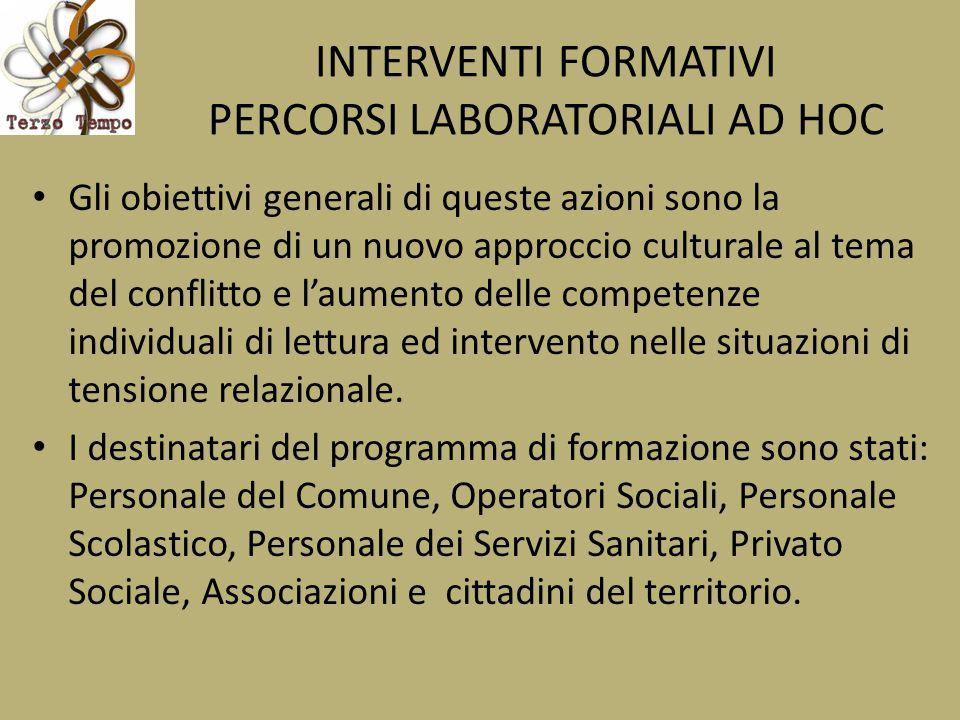 INTERVENTI FORMATIVI PERCORSI LABORATORIALI AD HOC Gli obiettivi generali di queste azioni sono la promozione di un nuovo approccio culturale al tema