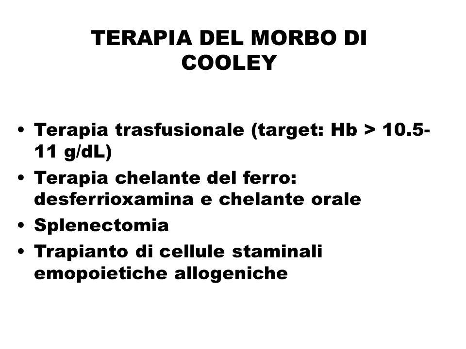 TERAPIA DEL MORBO DI COOLEY Terapia trasfusionale (target: Hb > 10.5- 11 g/dL) Terapia chelante del ferro: desferrioxamina e chelante orale Splenectom