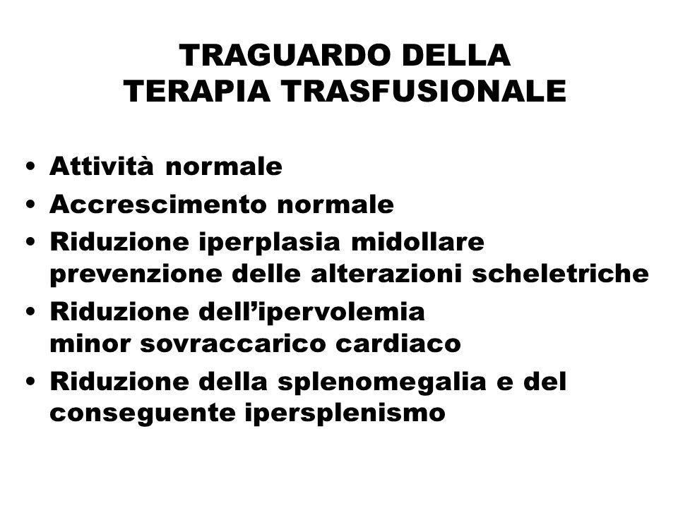 TRAGUARDO DELLA TERAPIA TRASFUSIONALE Attività normale Accrescimento normale Riduzione iperplasia midollare prevenzione delle alterazioni scheletriche