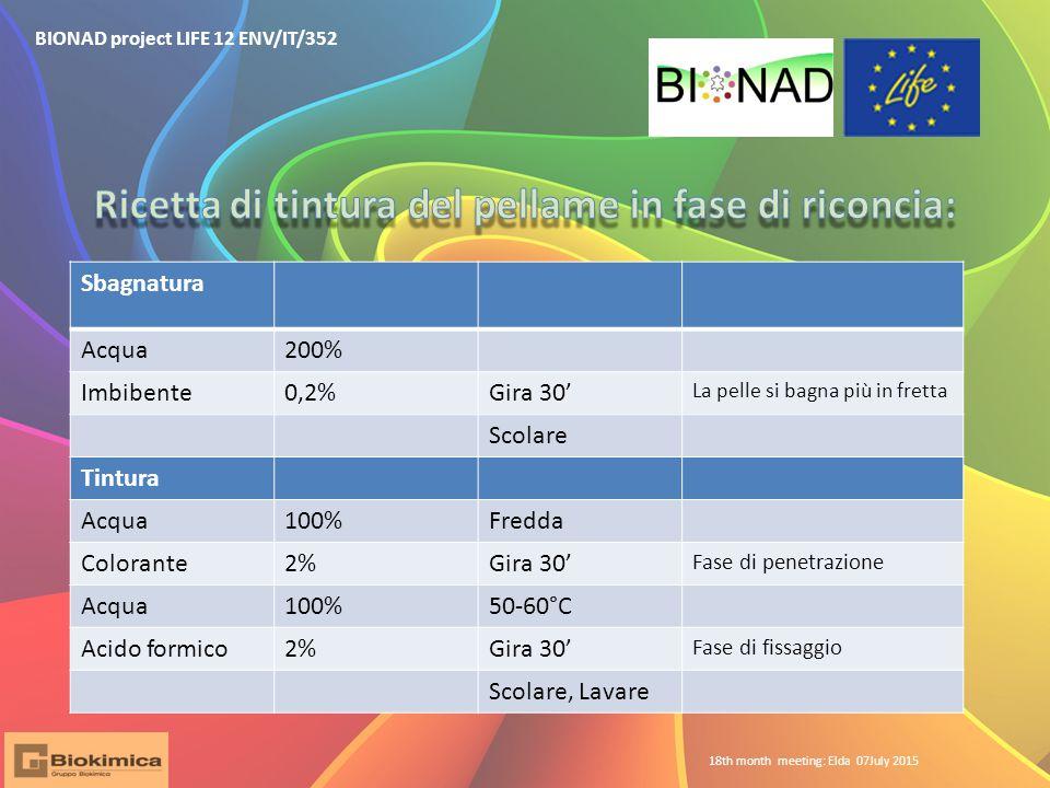 BIONAD project LIFE 12 ENV/IT/352 Sbagnatura Acqua200% Imbibente0,2%Gira 30' La pelle si bagna più in fretta Scolare Tintura Acqua100%Fredda Colorante