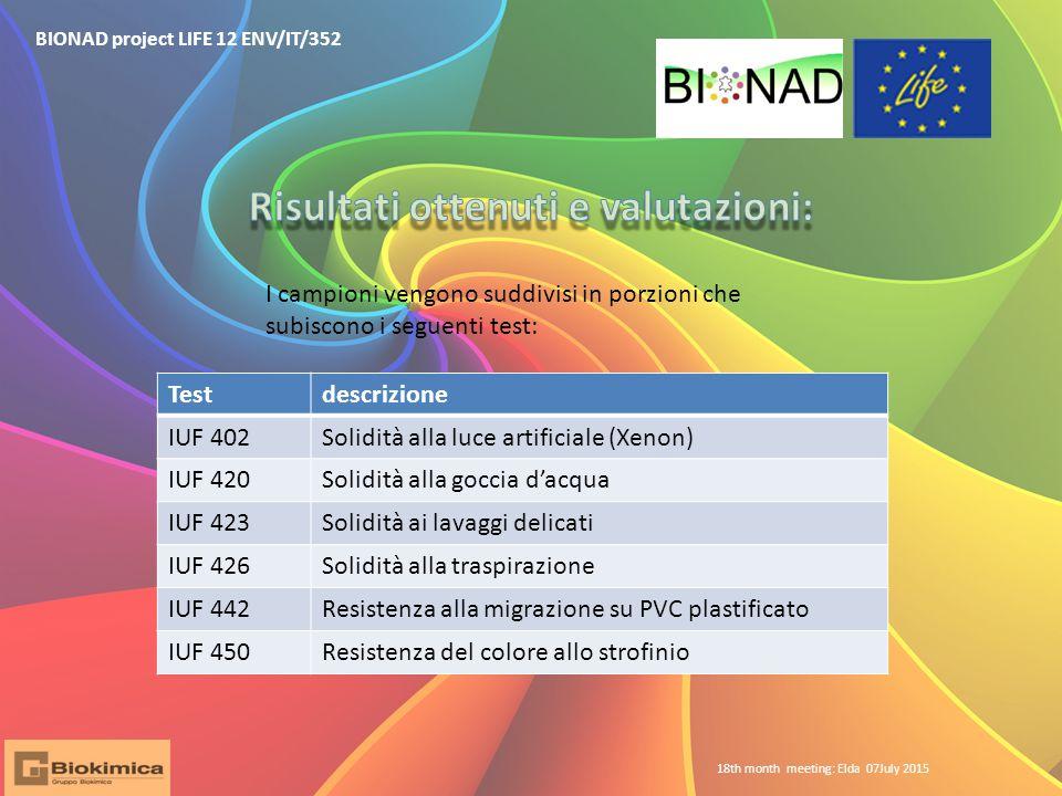 BIONAD project LIFE 12 ENV/IT/352 I campioni vengono suddivisi in porzioni che subiscono i seguenti test: Testdescrizione IUF 402Solidità alla luce ar