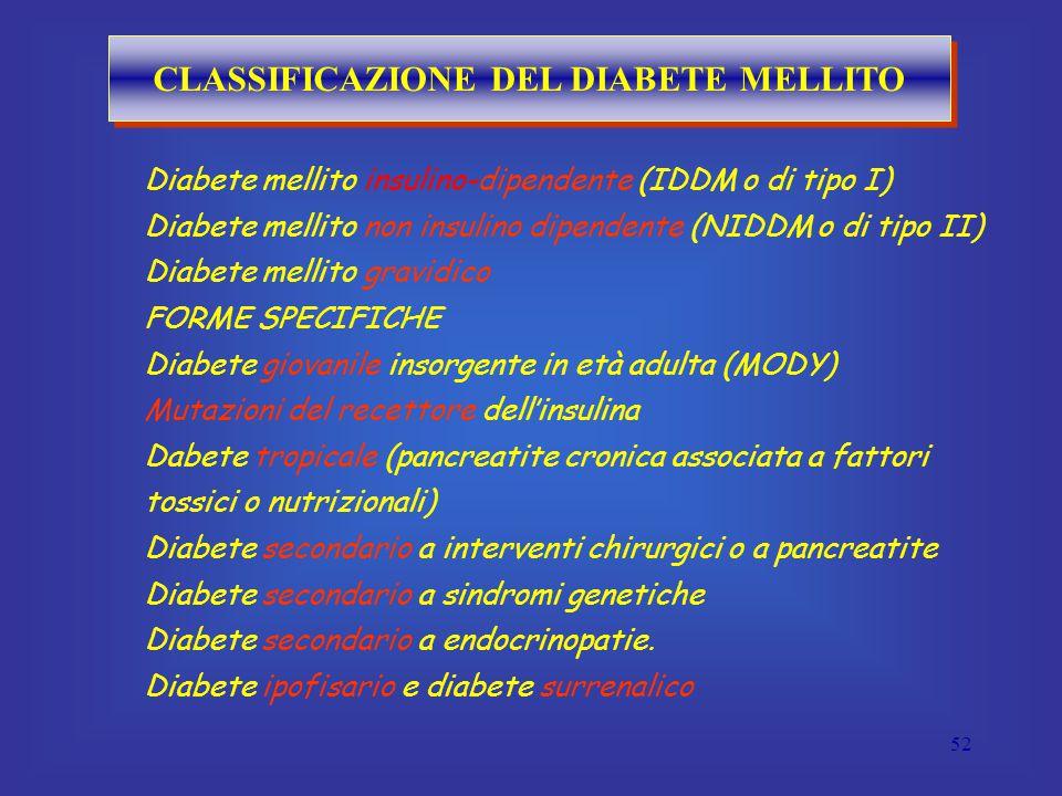 52 CLASSIFICAZIONE DEL DIABETE MELLITO Diabete mellito insulino-dipendente (IDDM o di tipo I) Diabete mellito non insulino dipendente (NIDDM o di tipo II) Diabete mellito gravidico FORME SPECIFICHE Diabete giovanile insorgente in età adulta (MODY) Mutazioni del recettore dell'insulina Dabete tropicale (pancreatite cronica associata a fattori tossici o nutrizionali) Diabete secondario a interventi chirurgici o a pancreatite Diabete secondario a sindromi genetiche Diabete secondario a endocrinopatie.
