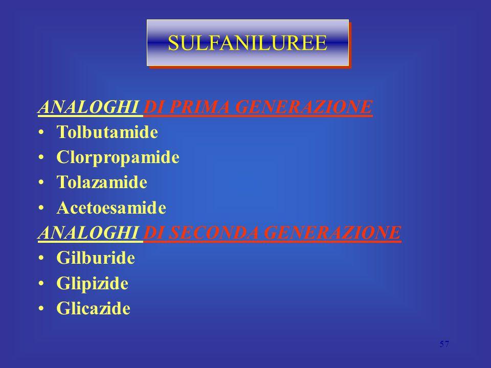 57 ANALOGHI DI PRIMA GENERAZIONE Tolbutamide Clorpropamide Tolazamide Acetoesamide ANALOGHI DI SECONDA GENERAZIONE Gilburide Glipizide Glicazide SULFA