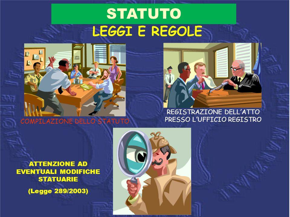 LEGGI E REGOLE COMPILAZIONE DELLO STATUTO REGISTRAZIONE DELL'ATTO PRESSO L'UFFICIO REGISTRO ATTENZIONE AD EVENTUALI MODIFICHE STATUARIE (Legge 289/2003) STATUTO