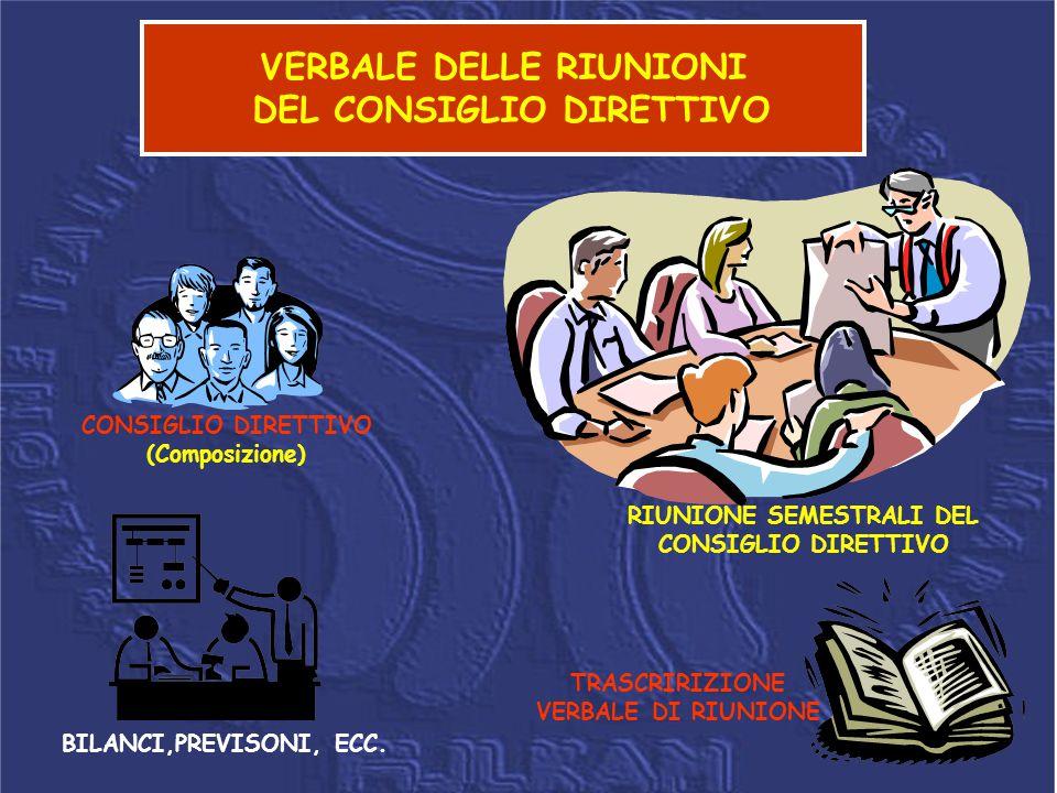 VERBALE DELLE RIUNIONI DEL CONSIGLIO DIRETTIVO CONSIGLIO DIRETTIVO (Composizione) RIUNIONE SEMESTRALI DEL CONSIGLIO DIRETTIVO TRASCRIRIZIONE VERBALE D