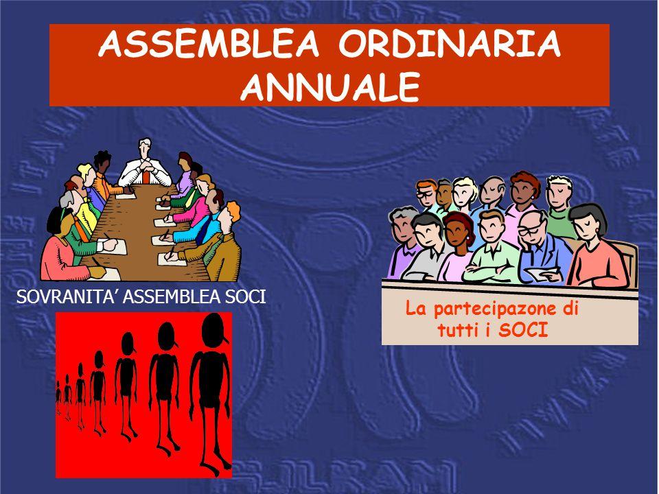 ASSEMBLEA ORDINARIA ANNUALE La partecipazone di tutti i SOCI SOVRANITA' ASSEMBLEA SOCI