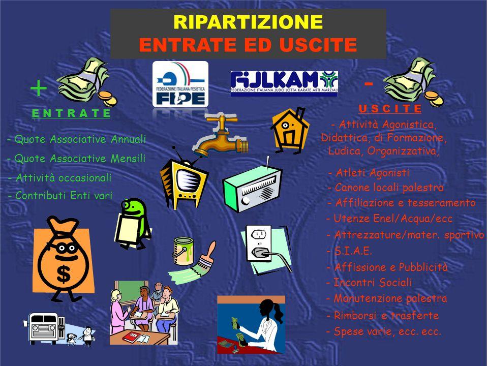 RIPARTIZIONE ENTRATE ED USCITE U S C I T E - Canone locali palestra - Affiliazione e tesseramento - Utenze Enel/Acqua/ecc - Attrezzature/mater.