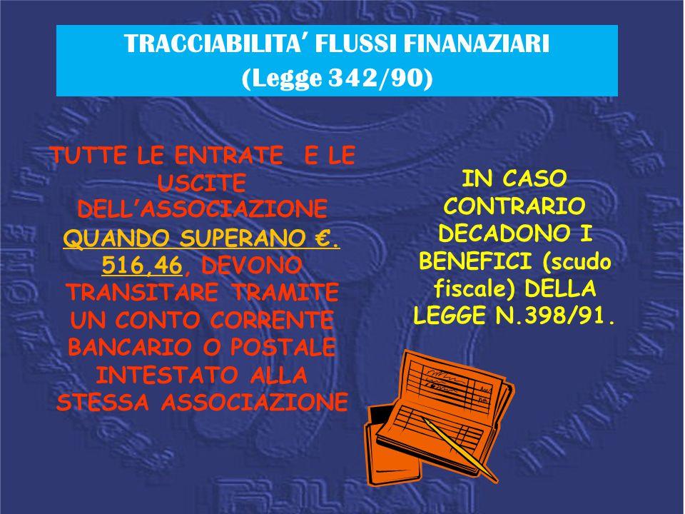TRACCIABILITA' FLUSSI FINANAZIARI (Legge 342/90) TUTTE LE ENTRATE E LE USCITE DELL'ASSOCIAZIONE QUANDO SUPERANO €. 516,46, DEVONO TRANSITARE TRAMITE U