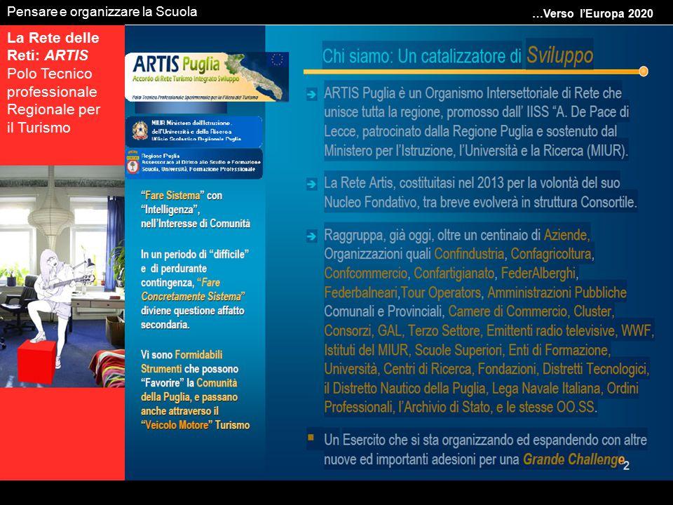 …Verso l'Europa 2020 Pensare e organizzare la Scuola La Rete delle Reti: ARTIS Polo Tecnico professionale Regionale per il Turismo