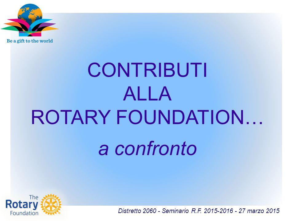 Distretto 2060 - Seminario R.F. 2015-2016 - 27 marzo 2015 CONTRIBUTI ALLA ROTARY FOUNDATION… a confronto