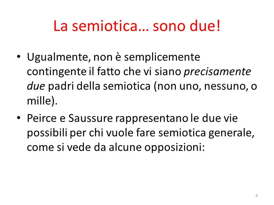 Due tradizioni italiane (e non solo) su Peirce SebeokAbbagnano EcoBonfantiniSiniBosco ProniFabbrichesiMaddalena Zingale Paolucci 25