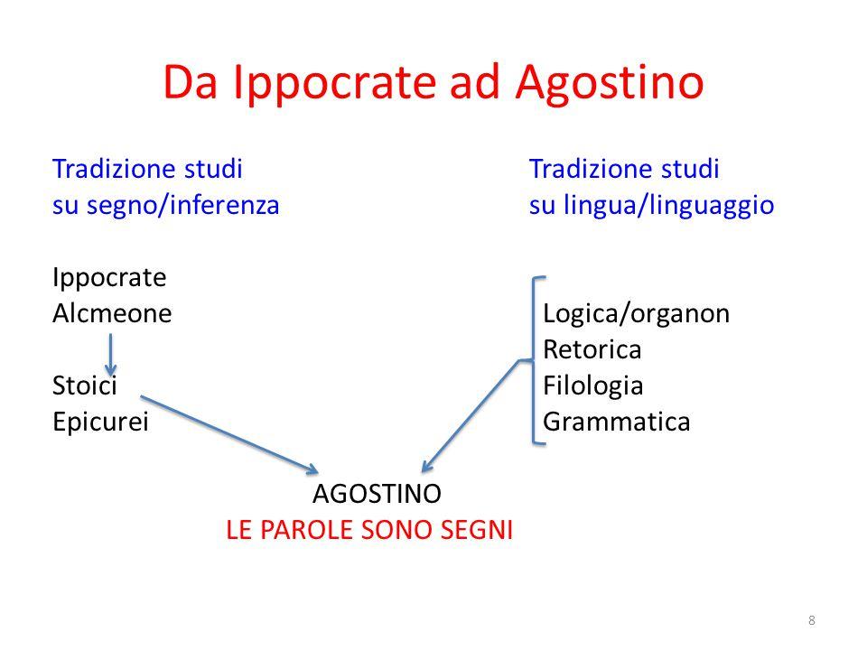 Semiotica e filosofia del linguaggio Linguaggio/lingue Semiotica / semiosi /inferenza Linguaggio / Lingue 9