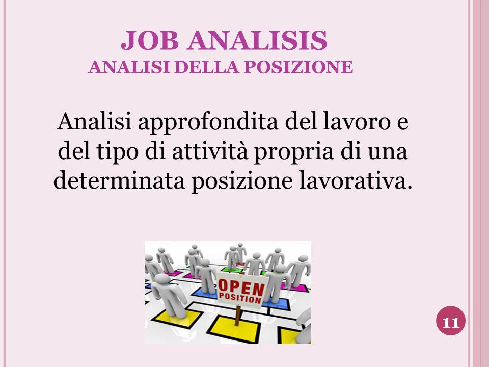 JOB ANALISIS ANALISI DELLA POSIZIONE Analisi approfondita del lavoro e del tipo di attività propria di una determinata posizione lavorativa. 11