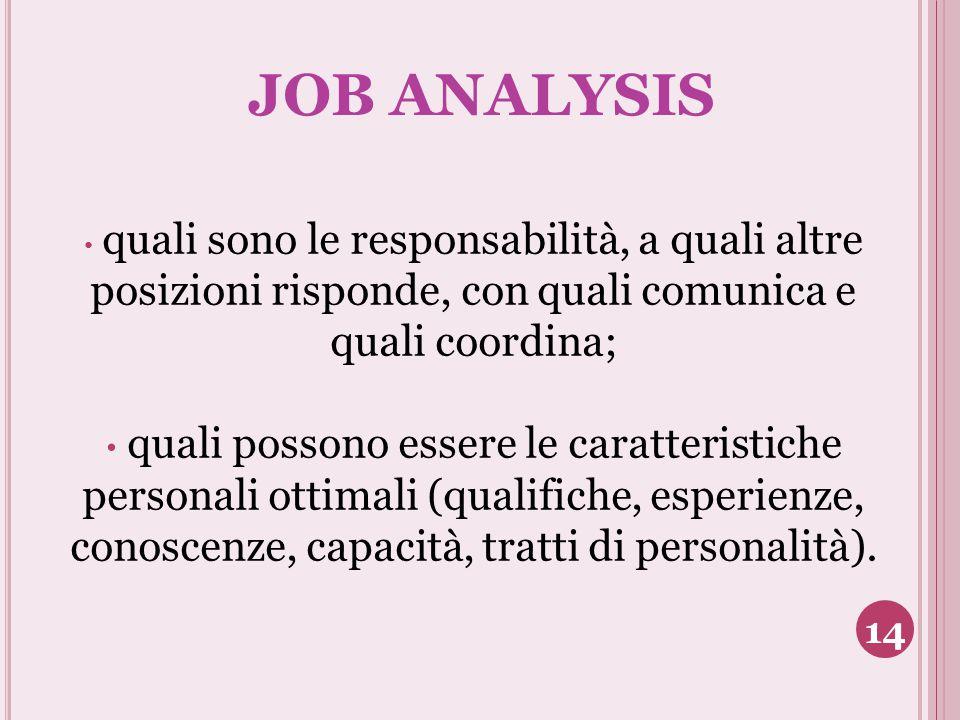 JOB ANALYSIS quali sono le responsabilità, a quali altre posizioni risponde, con quali comunica e quali coordina; quali possono essere le caratteristi