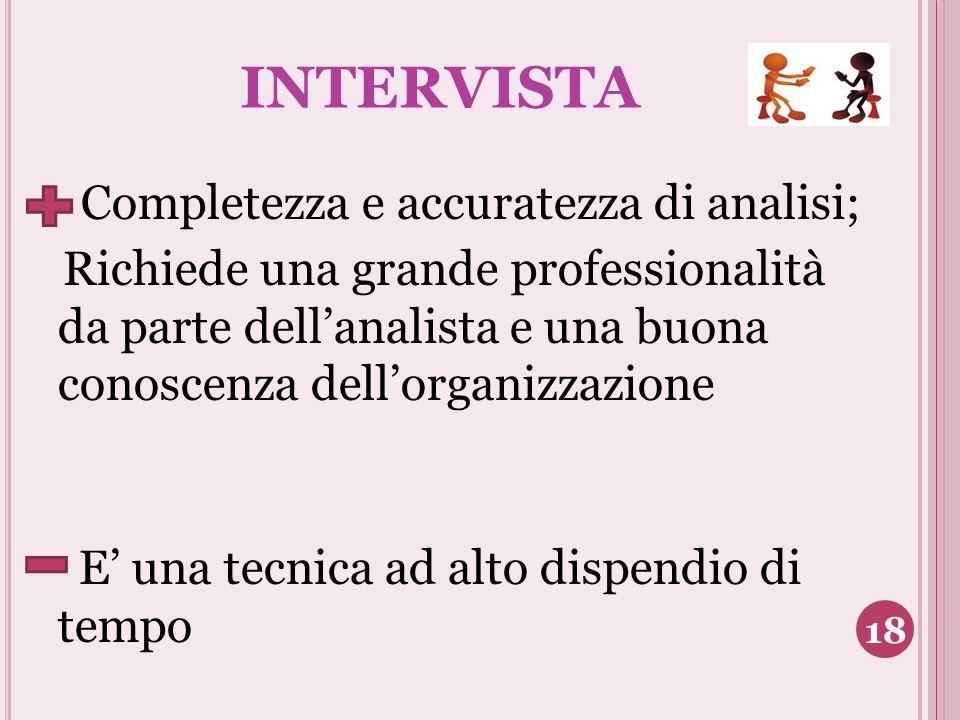 INTERVISTA Completezza e accuratezza di analisi; Richiede una grande professionalità da parte dell'analista e una buona conoscenza dell'organizzazione