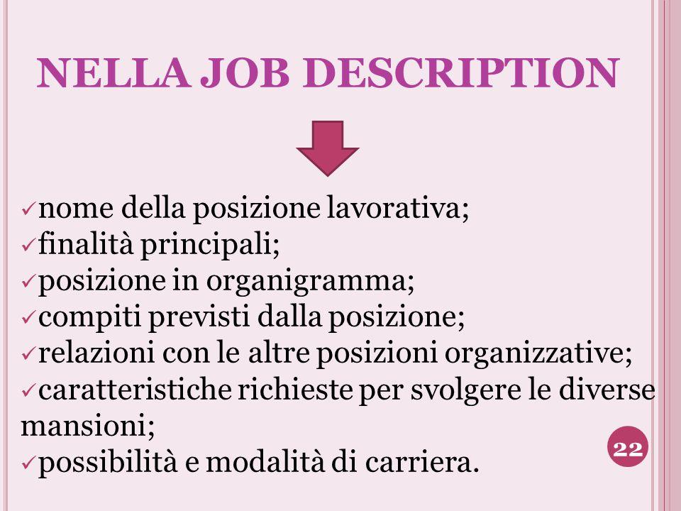 NELLA JOB DESCRIPTION nome della posizione lavorativa; finalità principali; posizione in organigramma; compiti previsti dalla posizione; relazioni con