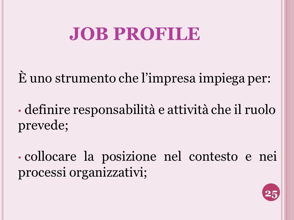 JOB PROFILE È uno strumento che l'impresa impiega per: definire responsabilità e attività che il ruolo prevede; collocare la posizione nel contesto e