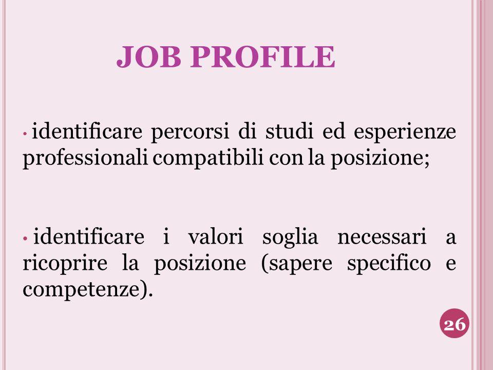 JOB PROFILE identificare percorsi di studi ed esperienze professionali compatibili con la posizione; identificare i valori soglia necessari a ricoprir