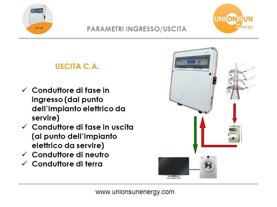 www.unionsunenergy.com PARAMETRI INGRESSO/USCITA USCITA C.A.