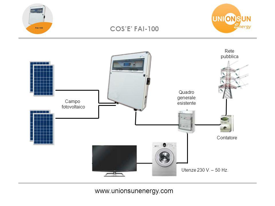 www.unionsunenergy.com COS'E' FAI-100 Campo fotovoltaico Quadro generale esistente Rete pubblica Contatore Utenze 230 V.