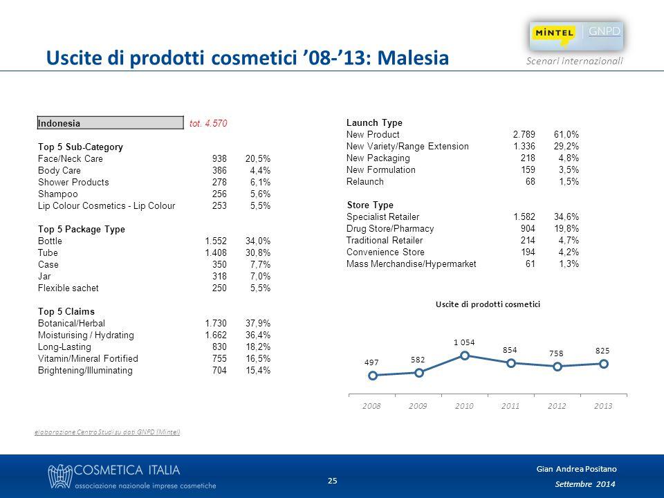 Settembre 2014 Gian Andrea Positano Scenari internazionali 25 Uscite di prodotti cosmetici '08-'13: Malesia elaborazione Centro Studi su dati GNPD (Mintel) Indonesiatot.