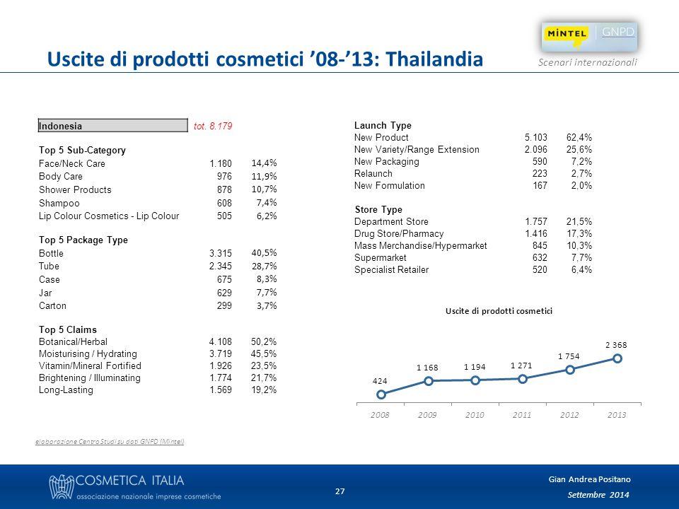 Settembre 2014 Gian Andrea Positano Scenari internazionali 27 Uscite di prodotti cosmetici '08-'13: Thailandia elaborazione Centro Studi su dati GNPD (Mintel) Indonesiatot.