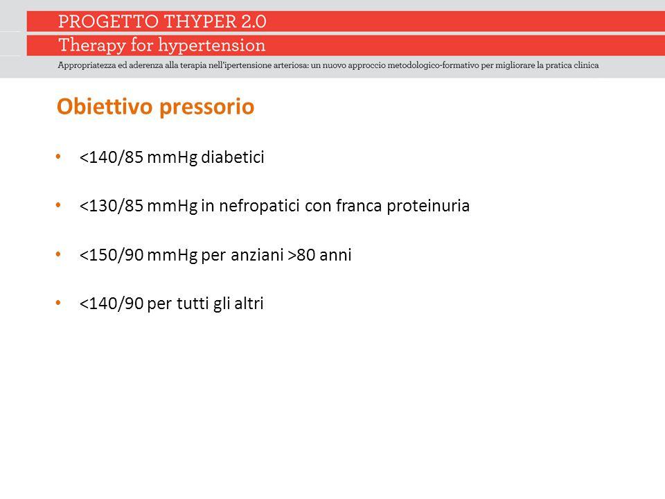 Obiettivo pressorio <140/85 mmHg diabetici <130/85 mmHg in nefropatici con franca proteinuria 80 anni <140/90 per tutti gli altri