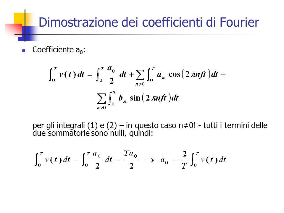 Dimostrazione dei coefficienti di Fourier Coefficiente a 0 : per gli integrali (1) e (2) – in questo caso n≠0! - tutti i termini delle due sommatorie