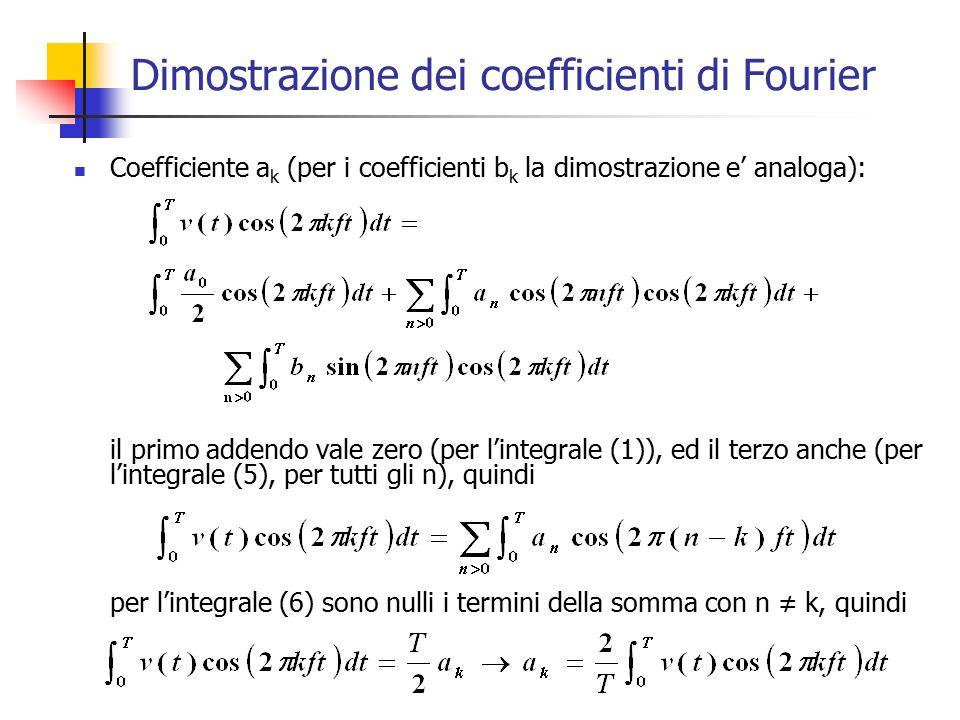 Dimostrazione dei coefficienti di Fourier Coefficiente a k (per i coefficienti b k la dimostrazione e' analoga): il primo addendo vale zero (per l'integrale (1)), ed il terzo anche (per l'integrale (5), per tutti gli n), quindi per l'integrale (6) sono nulli i termini della somma con n ≠ k, quindi