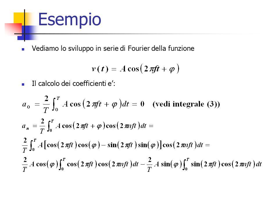 Esempio Vediamo lo sviluppo in serie di Fourier della funzione Il calcolo dei coefficienti e':