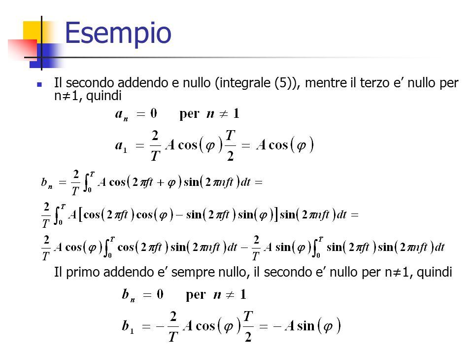 Esempio Il secondo addendo e nullo (integrale (5)), mentre il terzo e' nullo per n≠1, quindi Il primo addendo e' sempre nullo, il secondo e' nullo per n≠1, quindi
