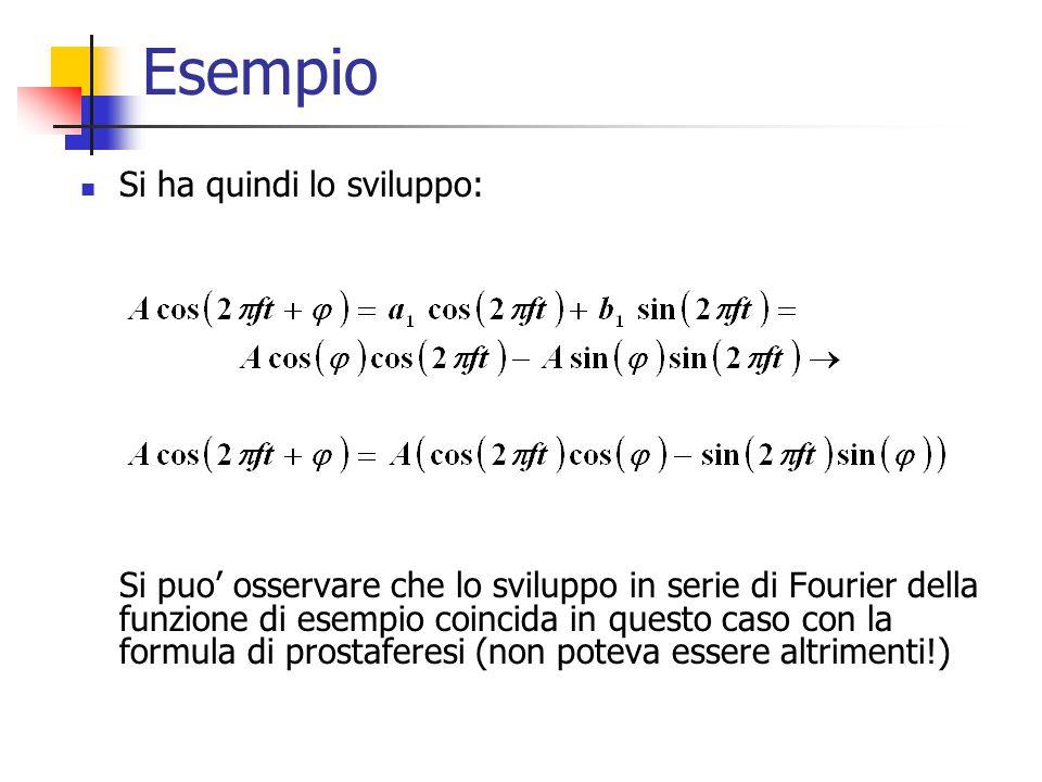 Esempio Si ha quindi lo sviluppo: Si puo' osservare che lo sviluppo in serie di Fourier della funzione di esempio coincida in questo caso con la formu