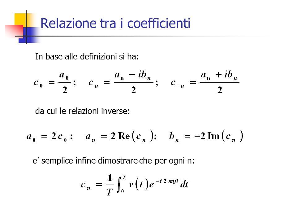 Relazione tra i coefficienti In base alle definizioni si ha: da cui le relazioni inverse: e' semplice infine dimostrare che per ogni n: