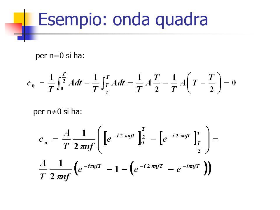 Esempio: onda quadra per n≠0 si ha: per n=0 si ha: